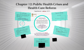 Chapter 12: Public Health Crises and Health Care Reform