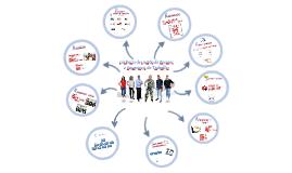 Copy of Copy of Gestão de Pessoas e Segurança do Trabalho