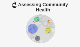 Define public health and community health
