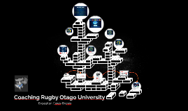 Coaching Rugby Otago University