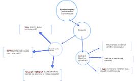 Copy of Epistemología y prácticas del conocimiento