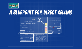 A Blueprint for Direct Selling