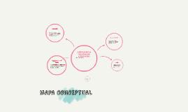 Copy of MAPA CONCEPTUAL