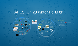 Buford APES: Ch 20 Water Pollution