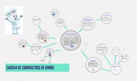 Copy of CADENA DE SUMINISTROS DE BIMBO