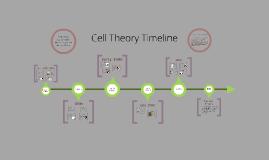 Copy of Cell Theory Timeline by Ian Justine Sanchez on Prezi