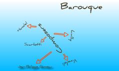 Barouque