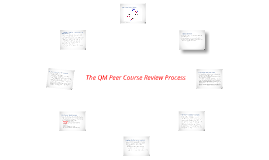 Copy of QM Peer Review Process Illustrated