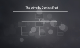The crime by Dominic Frost