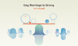 Gay Marriage Is Wrong