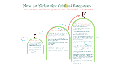 Copy of Copy of How to Write a Critical Analytical Response to Text