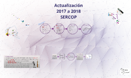 Copy of ACTUALIZACION