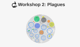 Workshop 2: Plagues