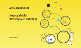 LawCareers.Net Employability: How MyLC.N can help