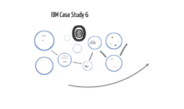 Copy of IBM Case Study 6 Miss Shuba