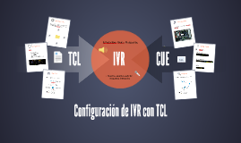 Configuración de IVR con TCL