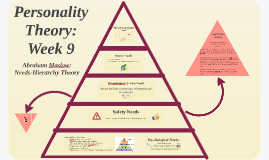 Personality Theory: Week 9