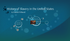 History of Slavery in the United States
