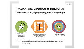 P.L. Bennagen's framework