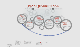 PLAN QUADRIENNAL