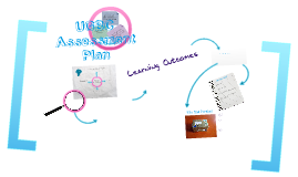 Copy of Assessment Plan