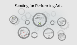 Copy of Funding for Performing Arts