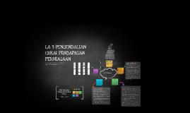 Copy of LA 3 PENGENDALIAN CUKAI PENDAPATAN PERNIAGAAN
