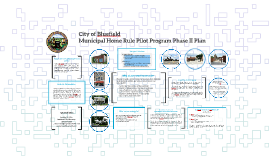 City of Bluefield Home Rule Plan