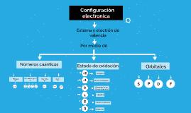 Configuración electronica externa