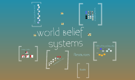 Clifford World Belief Systems