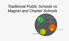 Traditional Public Schools vs  Magnet and Charter Schools