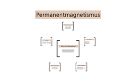 Permanentmagnetismus