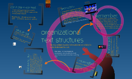 Copy of Organizational Text Structures