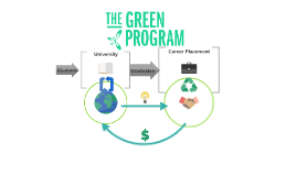 GREEN Consortium Model 1