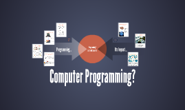 Copy of Computer Programming?