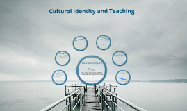 Cultural Identity and Teaching