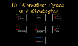 iBT Question Types