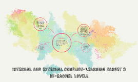 Internal and External Conflict-Learning Target 3
