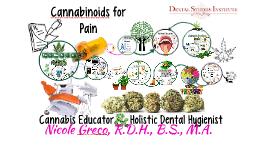 Prescribing Cannabinoids DSI