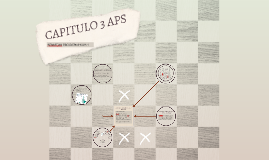 CAPITULO 3 APS