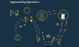 Copy of Spring Term: Lesson 2 - Question 1