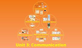 Unit 3: Communication