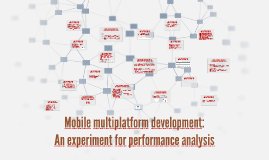 Mobile multiplatform development: