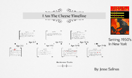 I Am The Cheese Timeline