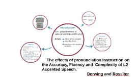 The effects of pronunciation instruction on the Accuracy, Fl
