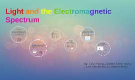 Copy of Light and the Electromagnetic Spectrum