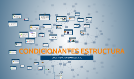 Copy of CONDICIONANTES ESTRUCTURA