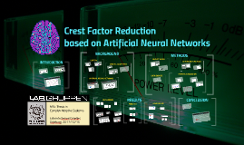 Copy of Crest Factor Reduction based on ANN