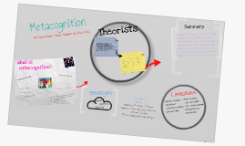Copy of Metacognition