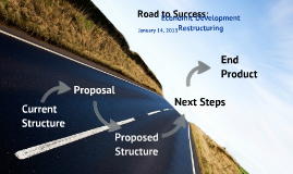 Copy of Road to Success